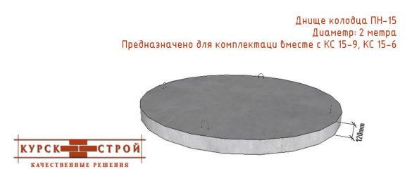 Днище колодца ПН-15