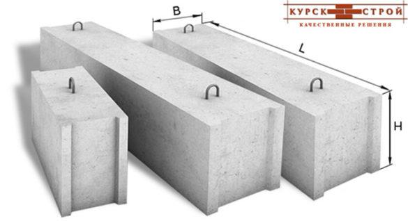 Блоки ФБС в Курске